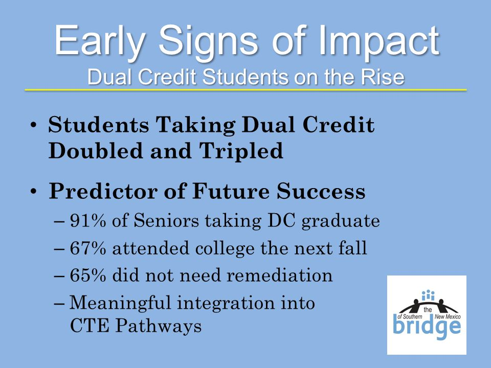 Early Signs of Impact Dual Credit Students on the Rise Students Taking Dual Credit Doubled and Tripled Predictor of Future Success – 91% of Seniors taking DC graduate – 67% attended college the next fall – 65% did not need remediation – Meaningful integration into CTE Pathways
