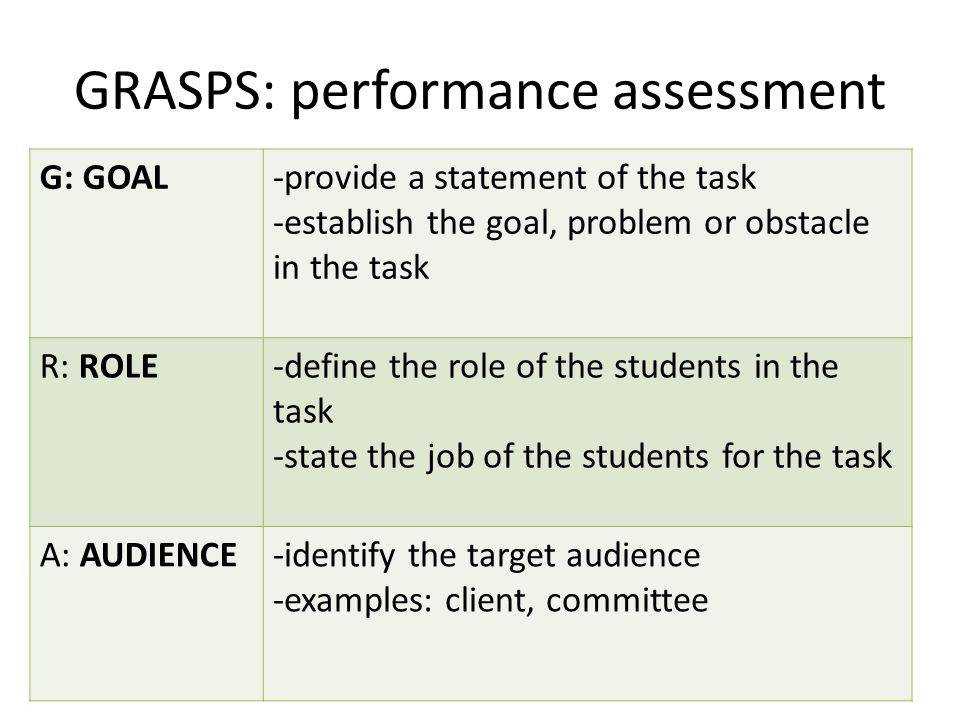 GRASPS: performance assessment G: GOAL-provide a statement of the task -establish the goal, problem or obstacle in the task R: ROLE-define the role of the students in the task -state the job of the students for the task A: AUDIENCE-identify the target audience -examples: client, committee