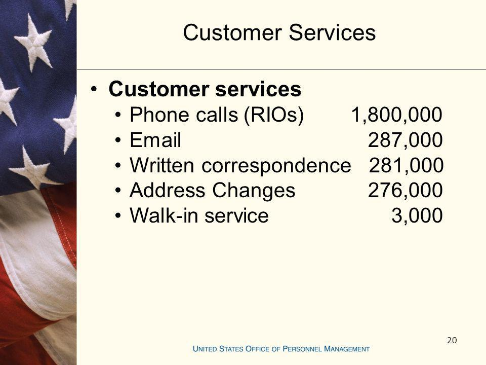 20 Customer Services Customer services Phone calls (RIOs) 1,800,000 Email 287,000 Written correspondence 281,000 Address Changes 276,000 Walk-in servi