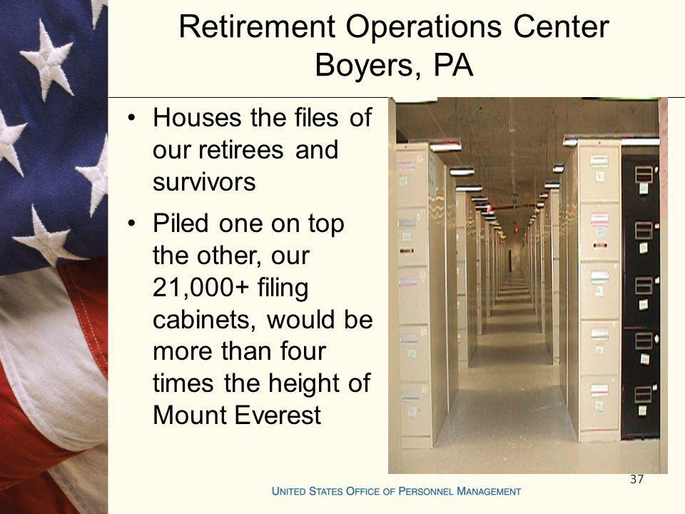 37 Retirement Operations Center Boyers, PA Houses the files of our retirees and survivors Piled one on top the other, our 21,000+ filing cabinets, wou