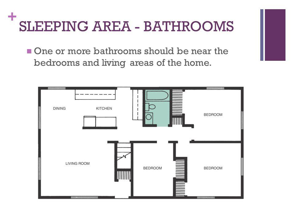 + SLEEPING AREA - BATHROOMS One or more bathrooms should be near the bedrooms and living areas of the home.