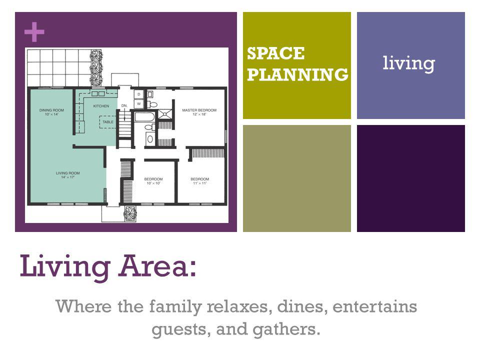 + Living Area: Where the family relaxes, dines, entertains guests, and gathers. SPACE PLANNING living