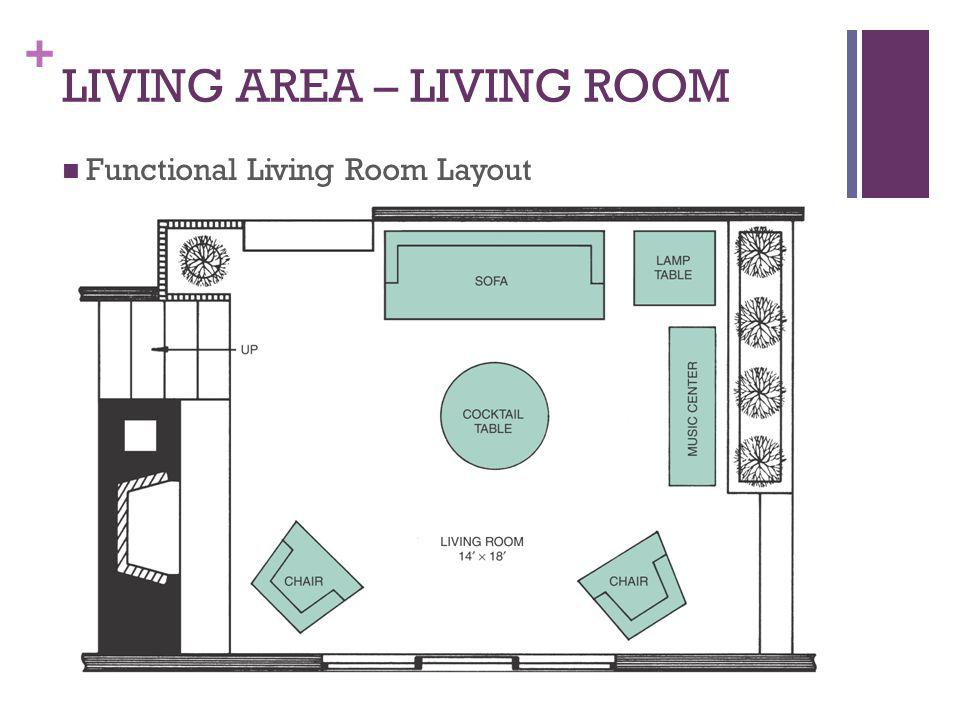 + LIVING AREA – LIVING ROOM Functional Living Room Layout