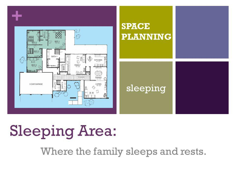 + Sleeping Area: Where the family sleeps and rests. SPACE PLANNING sleeping