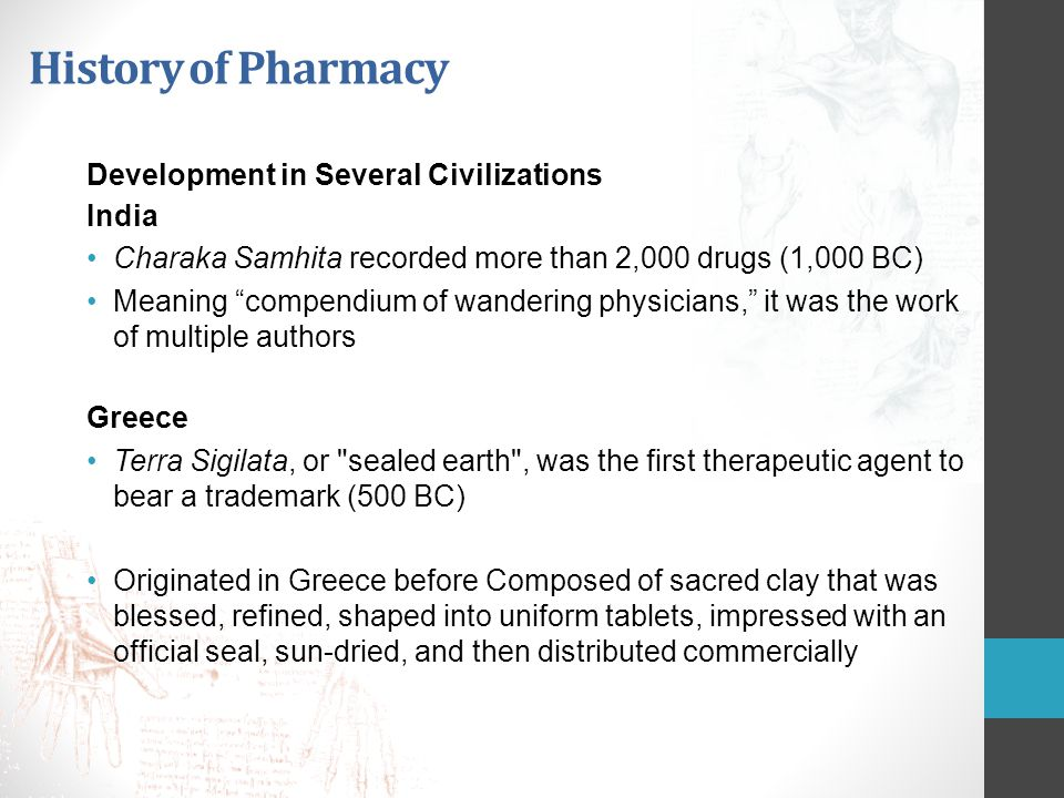 What Is Pharmacy.