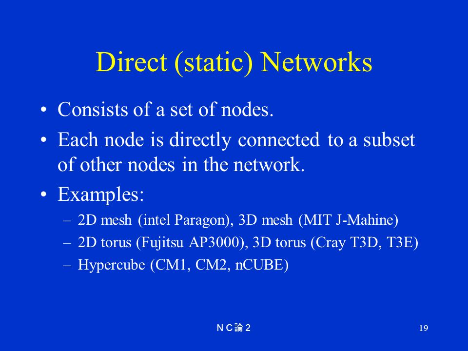 19 Direct (static) Networks Consists of a set of nodes.