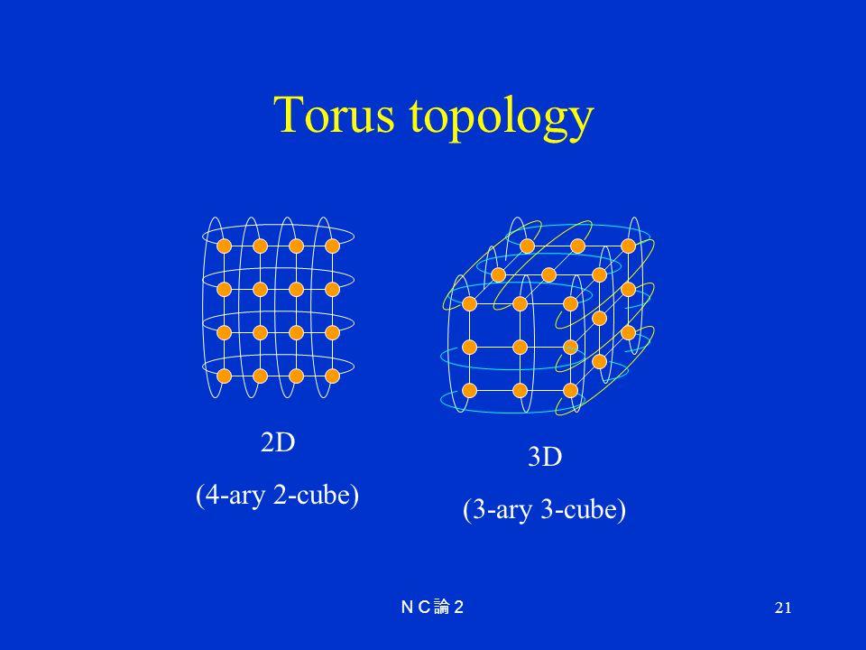 21 Torus topology 2D (4-ary 2-cube) 3D (3-ary 3-cube)