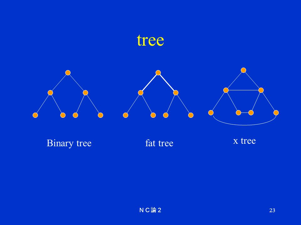 23 tree Binary treefat tree x tree