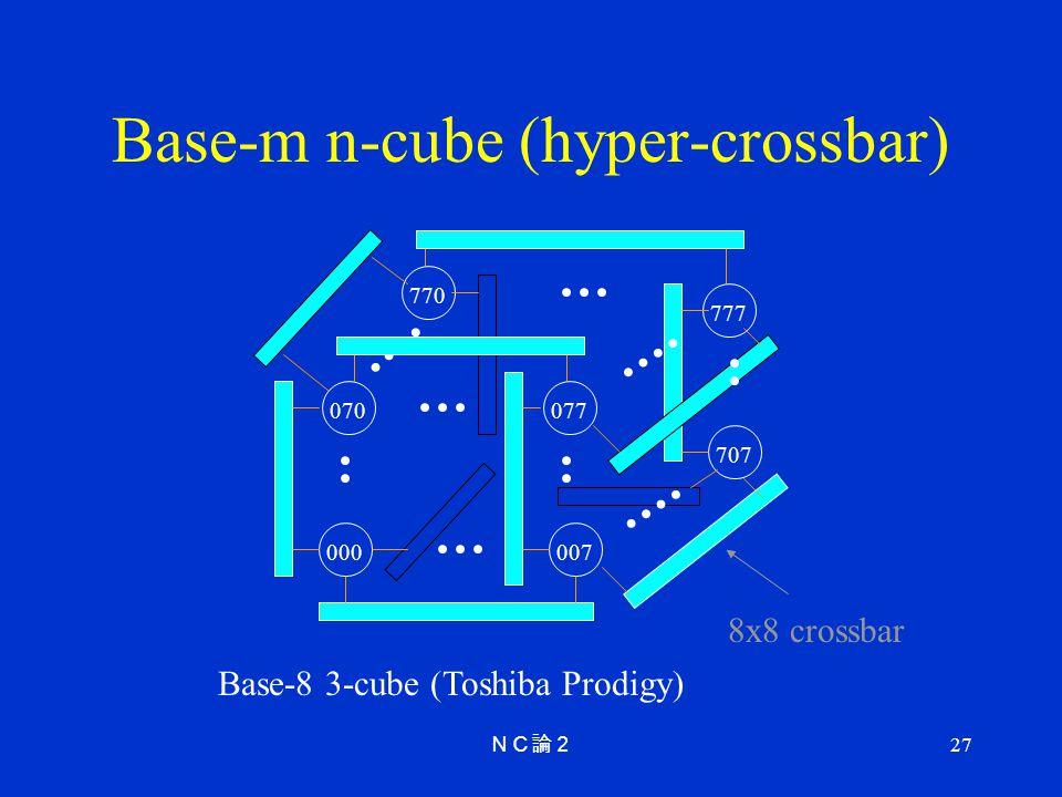 27 Base-m n-cube (hyper-crossbar) Base-8 3-cube (Toshiba Prodigy) 000007 070077 707 777 770 8x8 crossbar