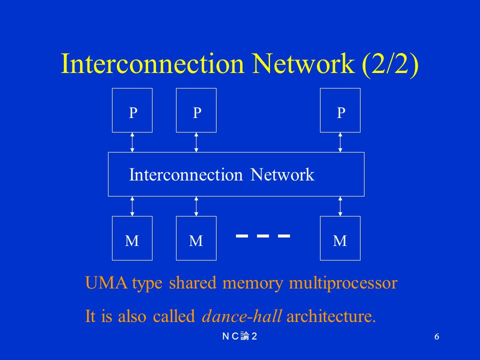 6 Interconnection Network (2/2) P M Interconnection Network UMA type shared memory multiprocessor It is also called dance-hall architecture.