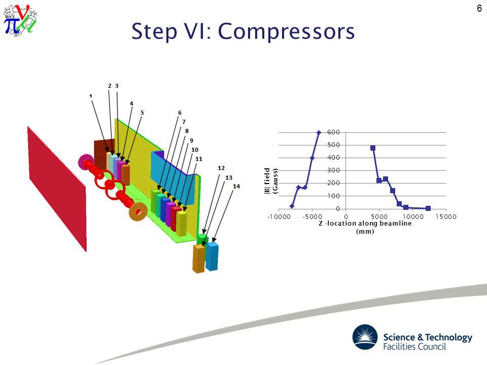 Step VI: Compressors 6