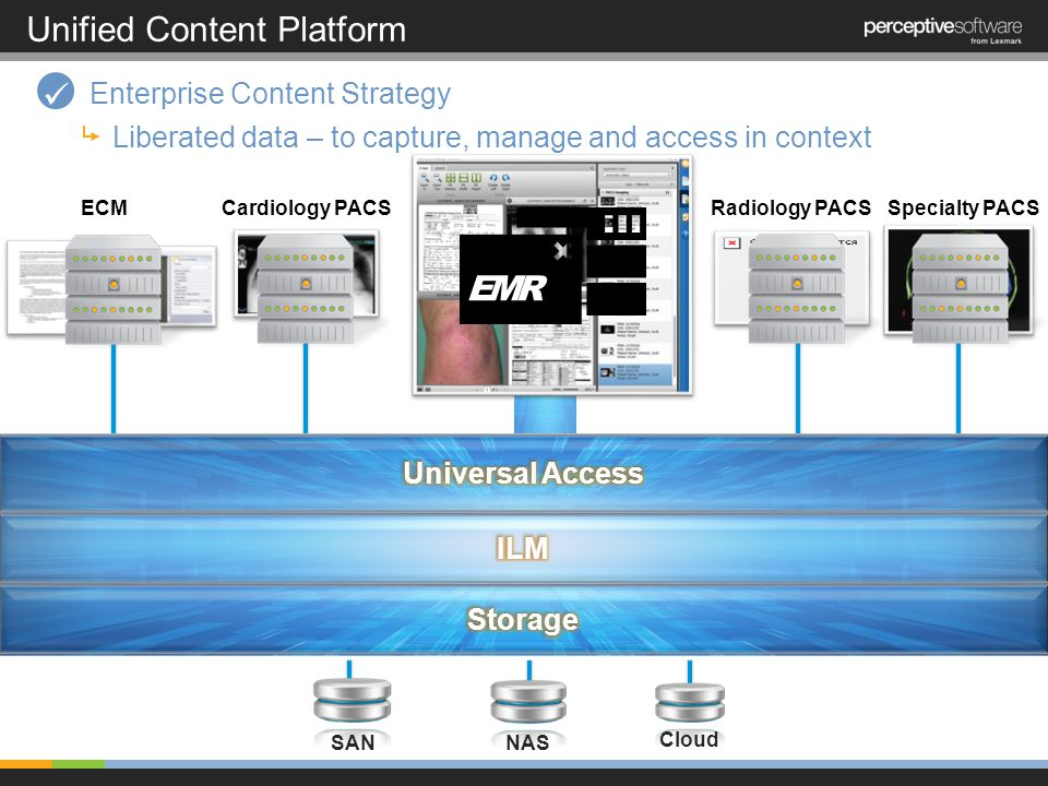 Unified Content Platform ECM Cardiology PACS Radiology PACSSpecialty PACS Cloud SAN NAS Enterprise Content Strategy Liberated data – to capture, manage and access in context EMR