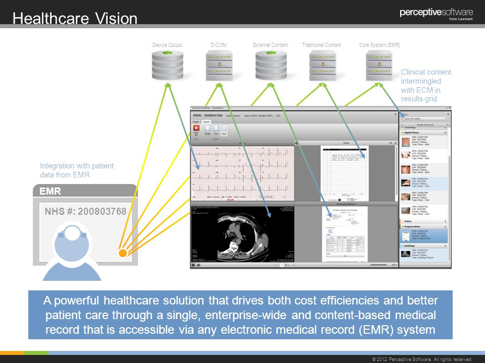 Healthcare Vision © 2012 Perceptive Software. All rights reserved.