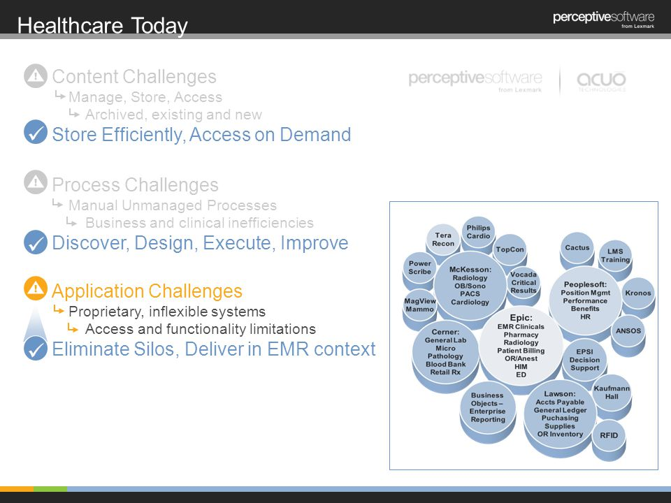 Healthcare Today Content Challenges Manage, Store, Access Archived, existing and new Store Efficiently, Access on Demand Application Challenges Proprietary, inflexible systems Access and functionality limitations Eliminate Silos, Deliver in EMR context Process Challenges Manual Unmanaged Processes Business and clinical inefficiencies Discover, Design, Execute, Improve