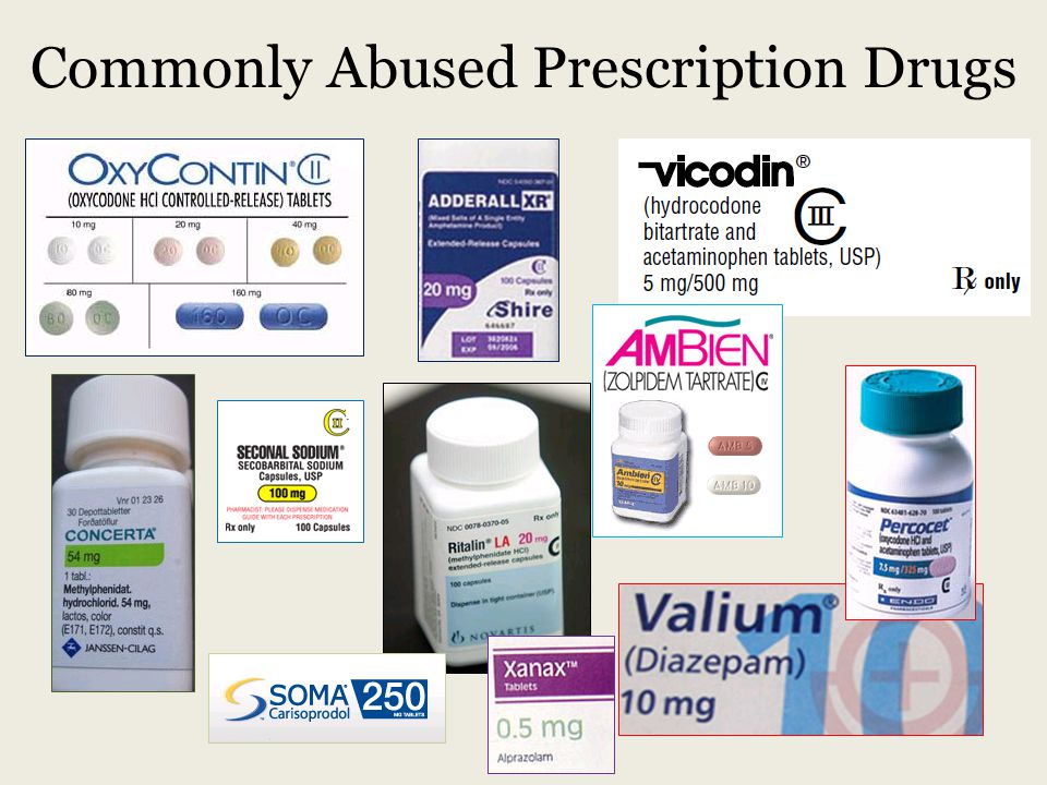 Commonly Abused Prescription Drugs