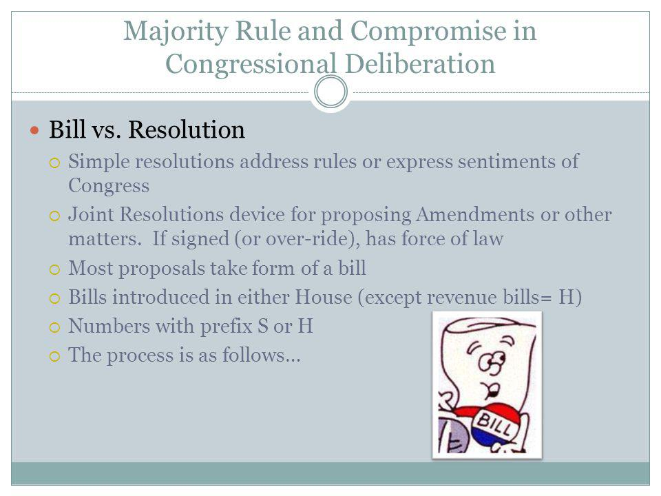 Majority Rule and Compromise in Congressional Deliberation Bill vs.