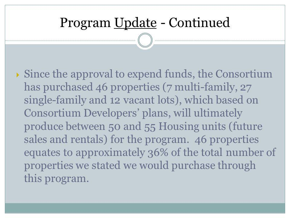 Program Update - Continued Since the approval to expend funds, the Consortium has purchased 46 properties (7 multi-family, 27 single-family and 12 vacant lots), which based on Consortium Developers plans, will ultimately produce between 50 and 55 Housing units (future sales and rentals) for the program.
