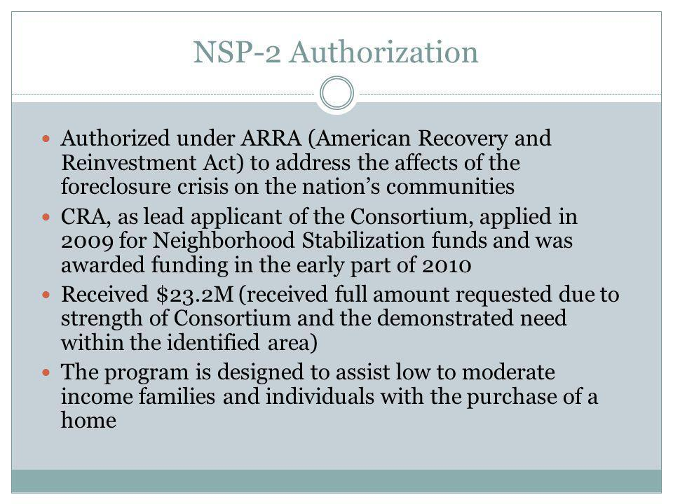 NSP-2 Authorization Authorized under ARRA (American Recovery and Reinvestment Act) to address the affects of the foreclosure crisis on the nations communities CRA, as lead applicant of the Consortium, applied in 2009 for Neighborhood Stabilization funds and was awarded funding in the early part of 2010 Received $23.2M (received full amount requested due to strength of Consortium and the demonstrated need within the identified area) The program is designed to assist low to moderate income families and individuals with the purchase of a home