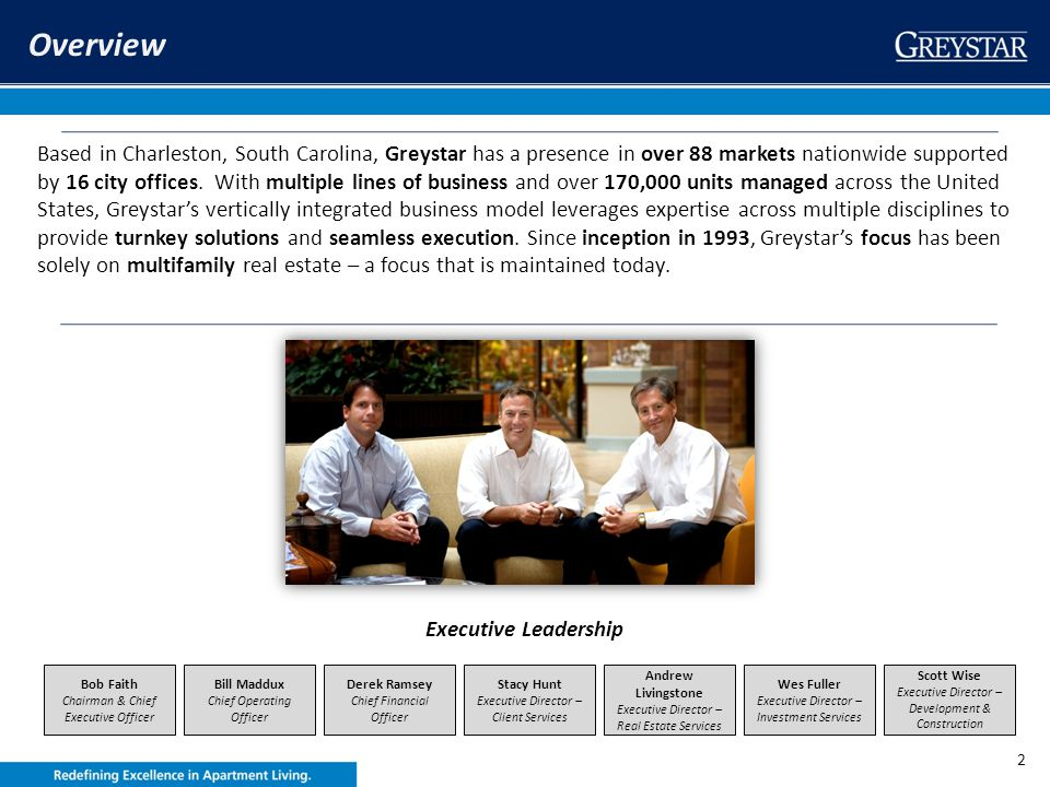 greystar.com Structure We know the real estate business is cyclical, but our balanced focus on both the service side of the business and the principal side gives us opportunities to grow wherever we are in the cycle.
