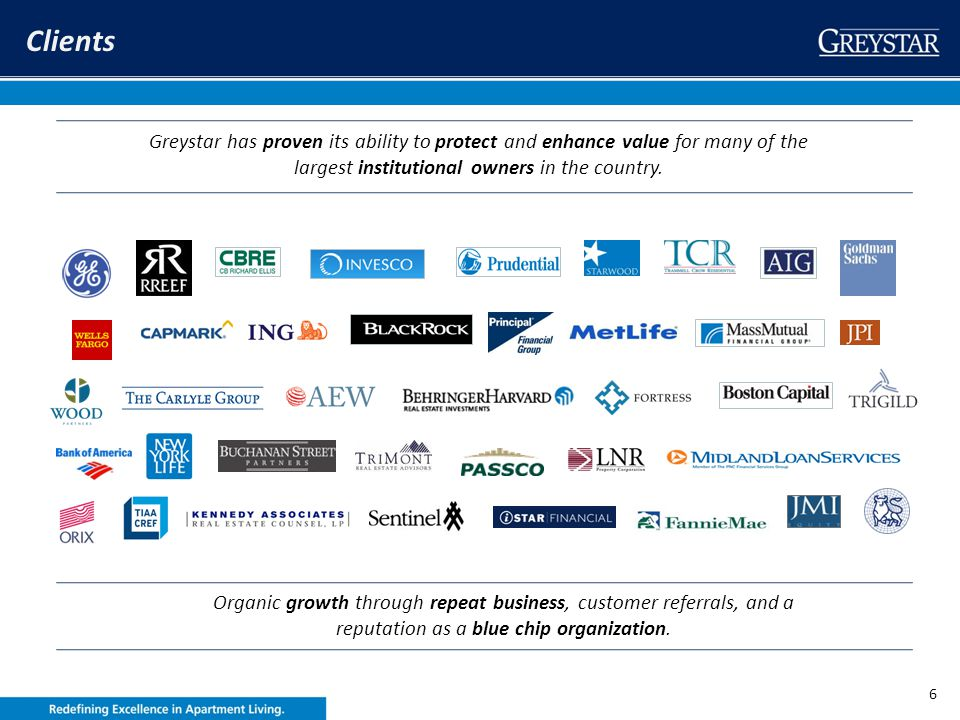 greystar.com Clients Greystar has proven its ability to protect and enhance value for many of the largest institutional owners in the country. Organic