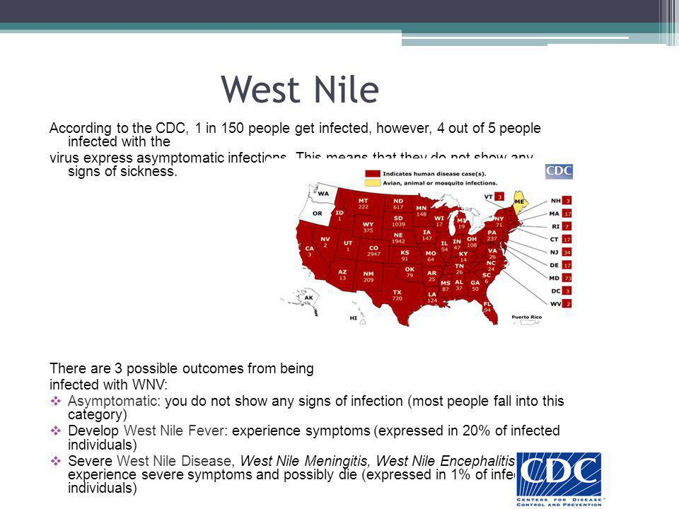 West Nile According to the CDC, 1 in 150 people get infected, however, 4 out of 5 people infected with the virus express asymptomatic infections. This
