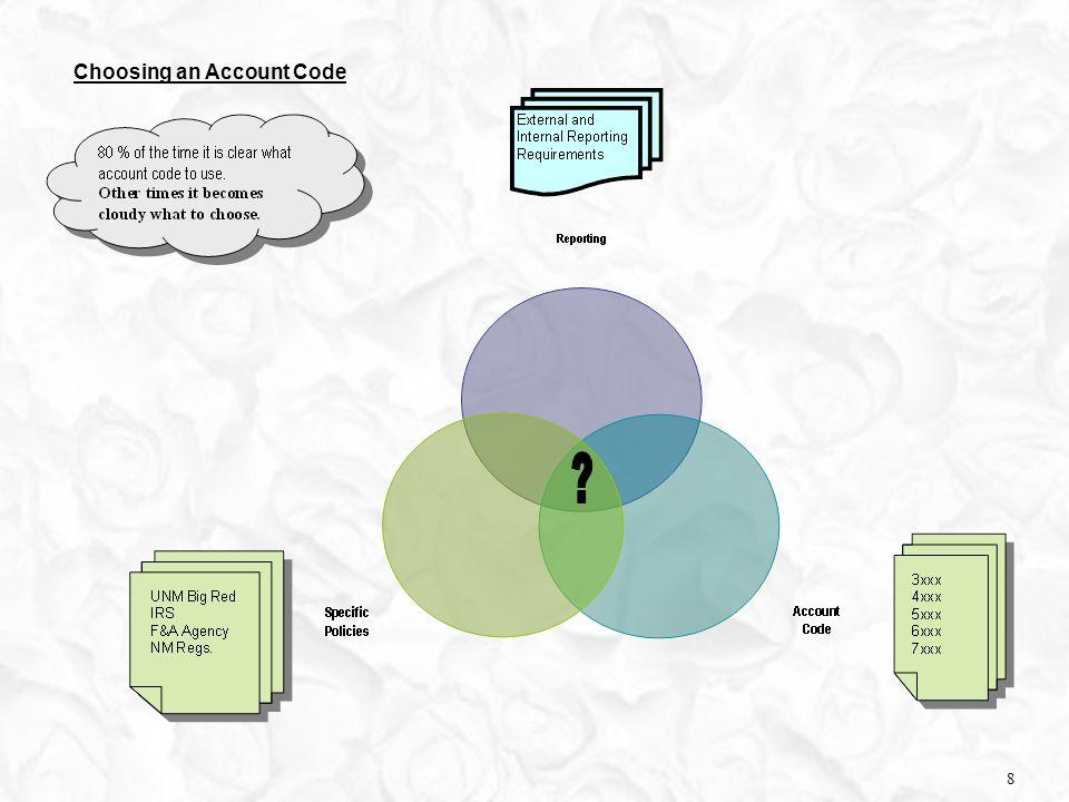 8 Choosing an Account Code