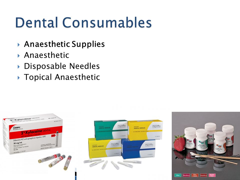 Restorative Materials Amalgam Composite Compules Composite Flowable Glass Ionomer