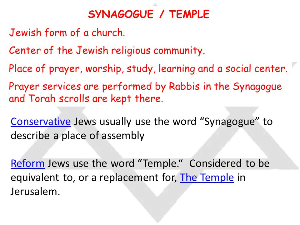 SYNAGOGUE / TEMPLE Jewish form of a church. Center of the Jewish religious community.
