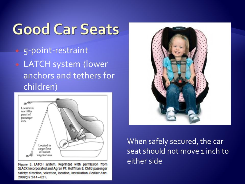 5-point-restraint LATCH system (lower anchors and tethers for children) When safely secured, the car seat should not move 1 inch to either side