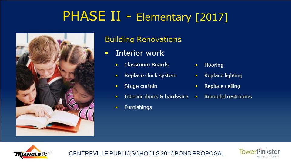 CENTREVILLE PUBLIC SCHOOLS 2013 BOND PROPOSAL PHASE II - Elementary [2017] Building Renovations Interior work Classroom Boards Replace clock system Stage curtain Interior doors & hardware Furnishings Flooring Replace lighting Replace ceiling Remodel restrooms
