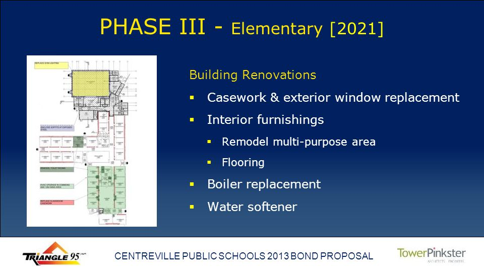 CENTREVILLE PUBLIC SCHOOLS 2013 BOND PROPOSAL PHASE III - Elementary [2021] Building Renovations Casework & exterior window replacement Interior furnishings Remodel multi-purpose area Flooring Boiler replacement Water softener