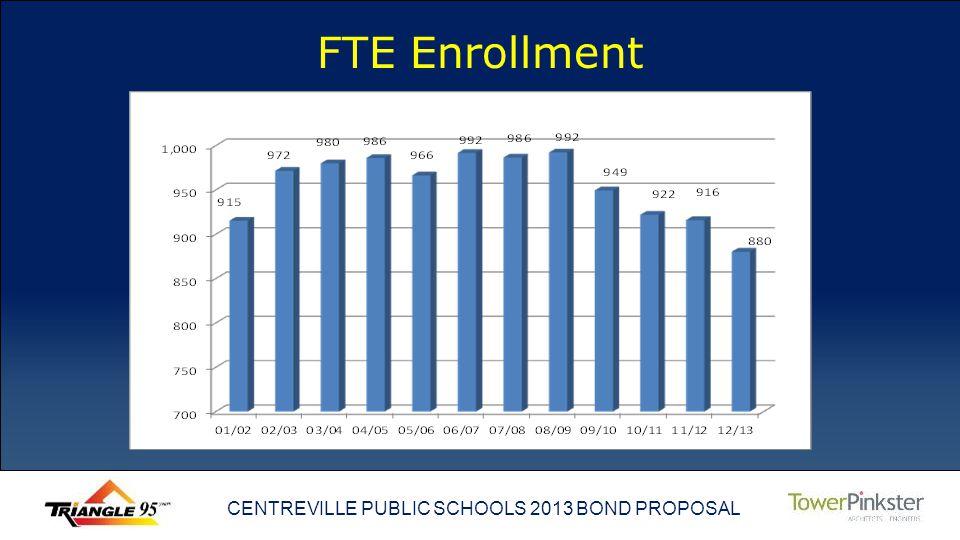 CENTREVILLE PUBLIC SCHOOLS 2013 BOND PROPOSAL FTE Enrollment