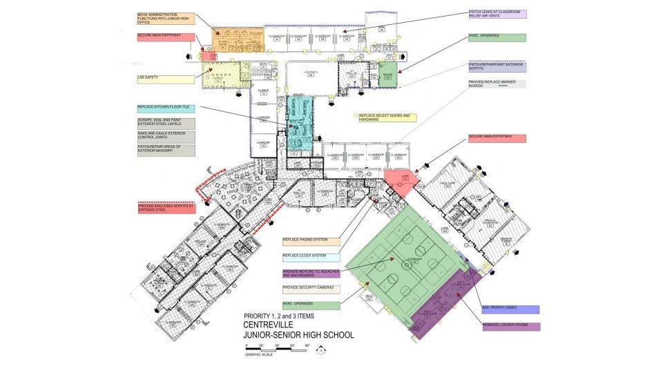 CENTREVILLE PUBLIC SCHOOLS 2013 BOND PROPOSAL Covered Bridge Upgrades