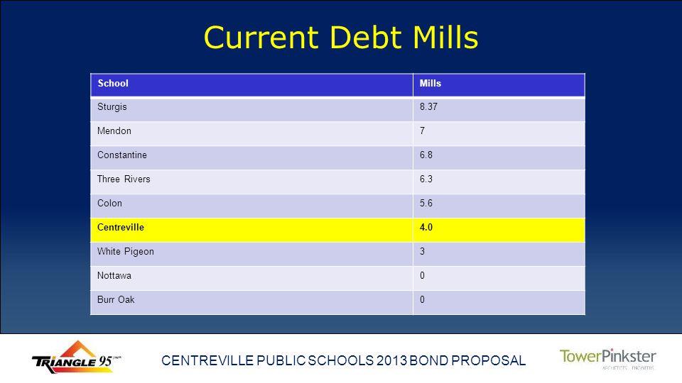 CENTREVILLE PUBLIC SCHOOLS 2013 BOND PROPOSAL Current Debt Mills SchoolMills Sturgis8.37 Mendon7 Constantine6.8 Three Rivers6.3 Colon5.6 Centreville4.0 White Pigeon3 Nottawa0 Burr Oak0