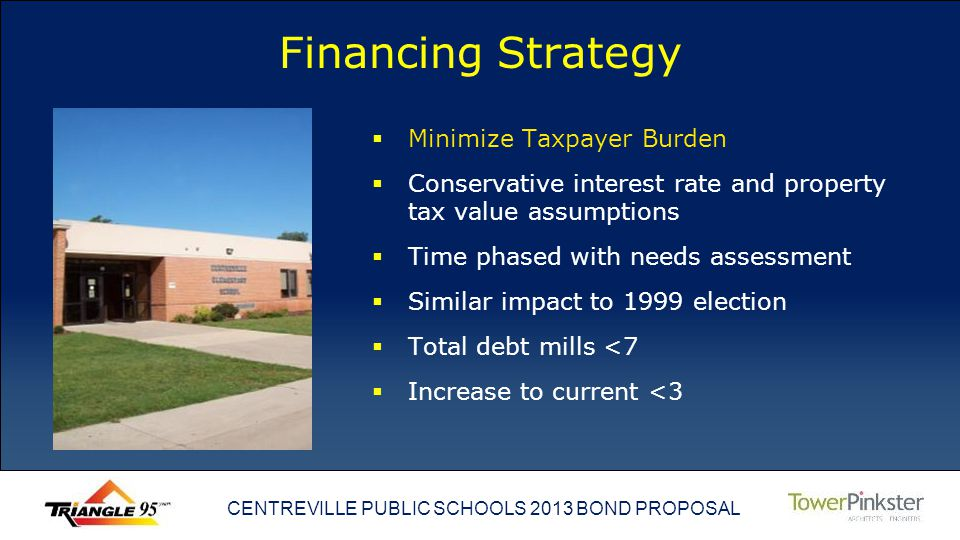 CENTREVILLE PUBLIC SCHOOLS 2013 BOND PROPOSAL Financing Strategy Minimize Taxpayer Burden Conservative interest rate and property tax value assumptions Time phased with needs assessment Similar impact to 1999 election Total debt mills <7 Increase to current <3
