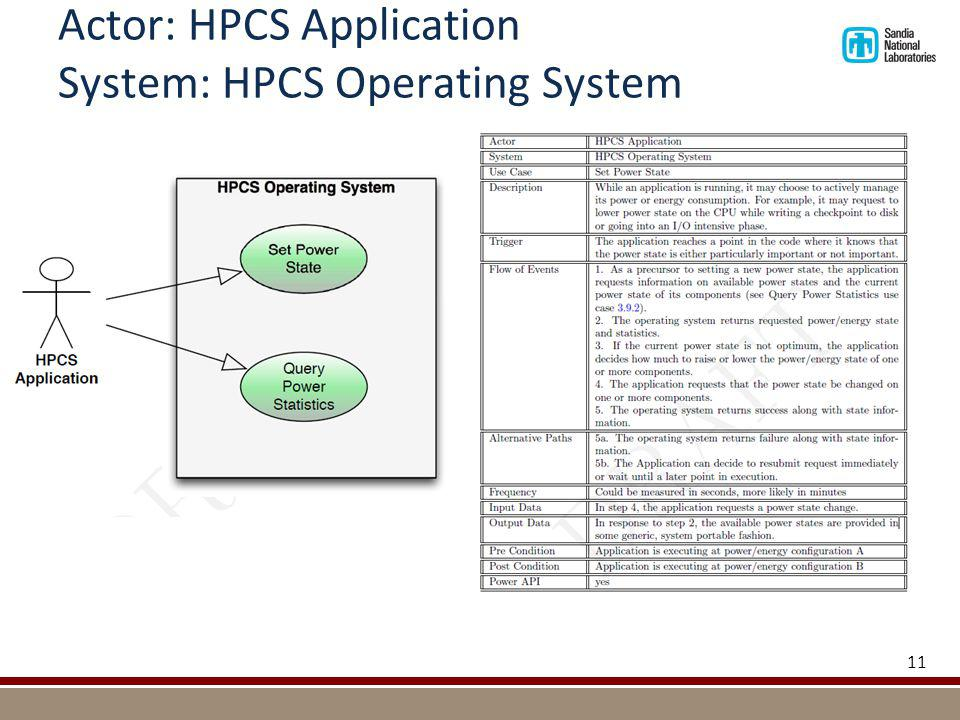 Actor: HPCS Application System: HPCS Operating System 11