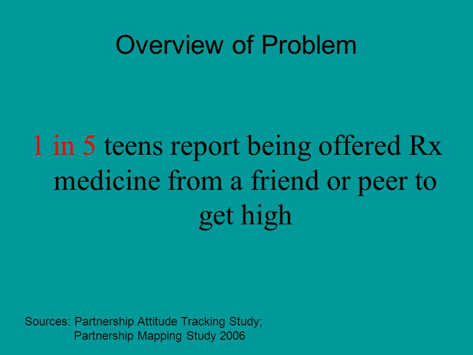 Overview of Problem 1 in 5 teens report being offered Rx medicine from a friend or peer to get high Sources: Partnership Attitude Tracking Study; Partnership Mapping Study 2006