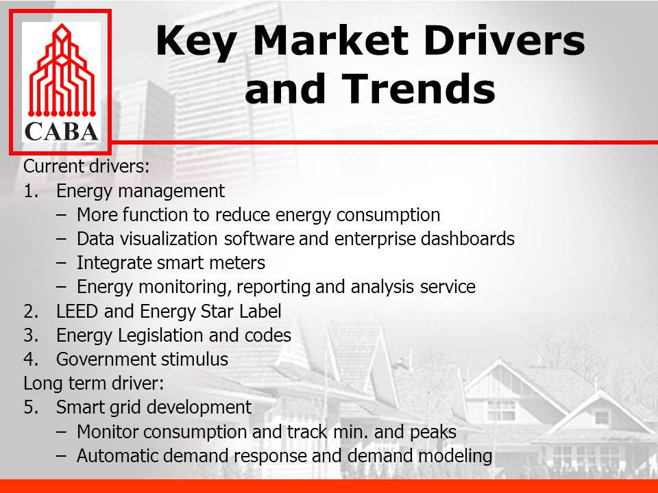 Key Market Drivers and Trends Current drivers: 1.Energy management –More function to reduce energy consumption –Data visualization software and enterprise dashboards –Integrate smart meters –Energy monitoring, reporting and analysis service 2.LEED and Energy Star Label 3.Energy Legislation and codes 4.Government stimulus Long term driver: 5.Smart grid development –Monitor consumption and track min.