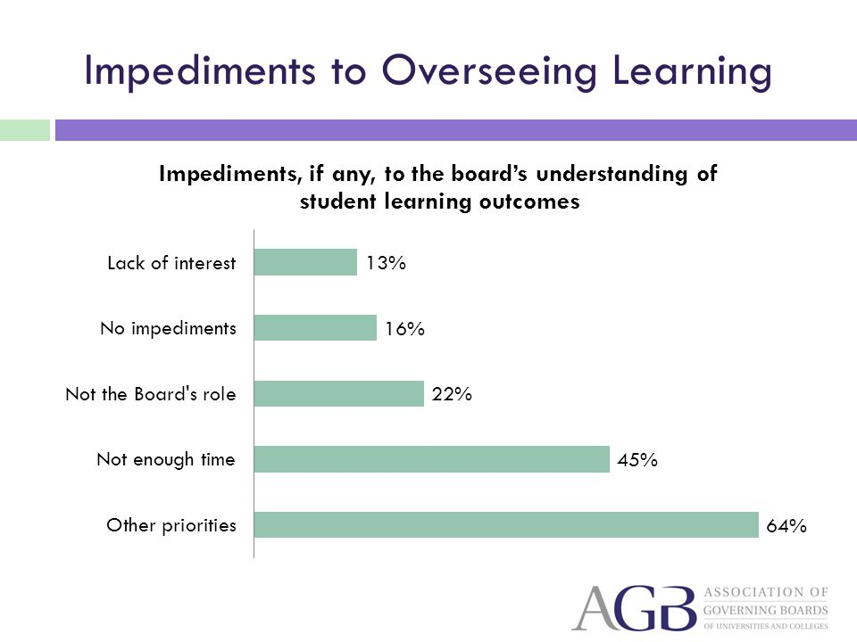 Impediments to Overseeing Learning