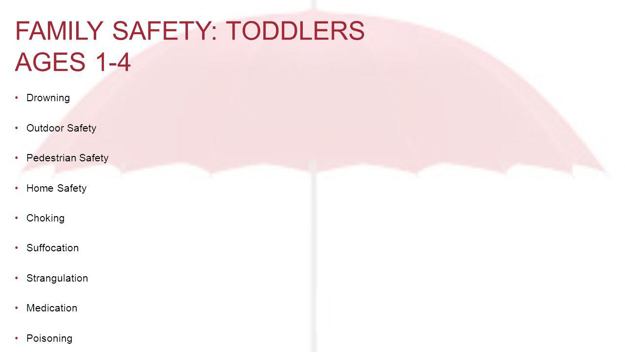 Drowning Outdoor Safety Pedestrian Safety Home Safety Choking Suffocation Strangulation Medication Poisoning FAMILY SAFETY: TODDLERS AGES 1-4
