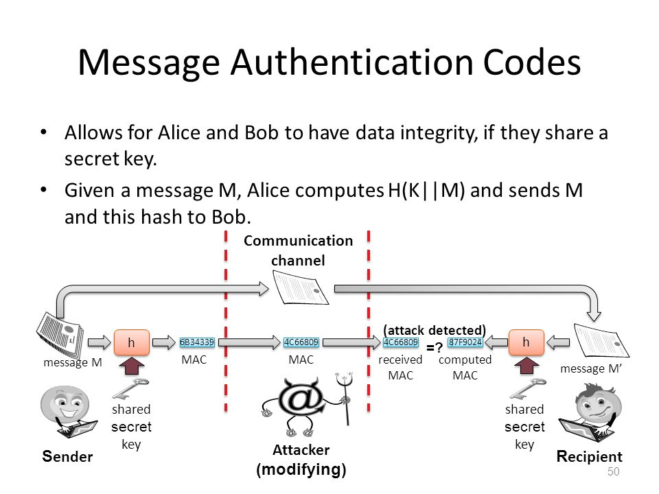 Message Authentication Codes Allows for Alice and Bob to have data integrity, if they share a secret key.