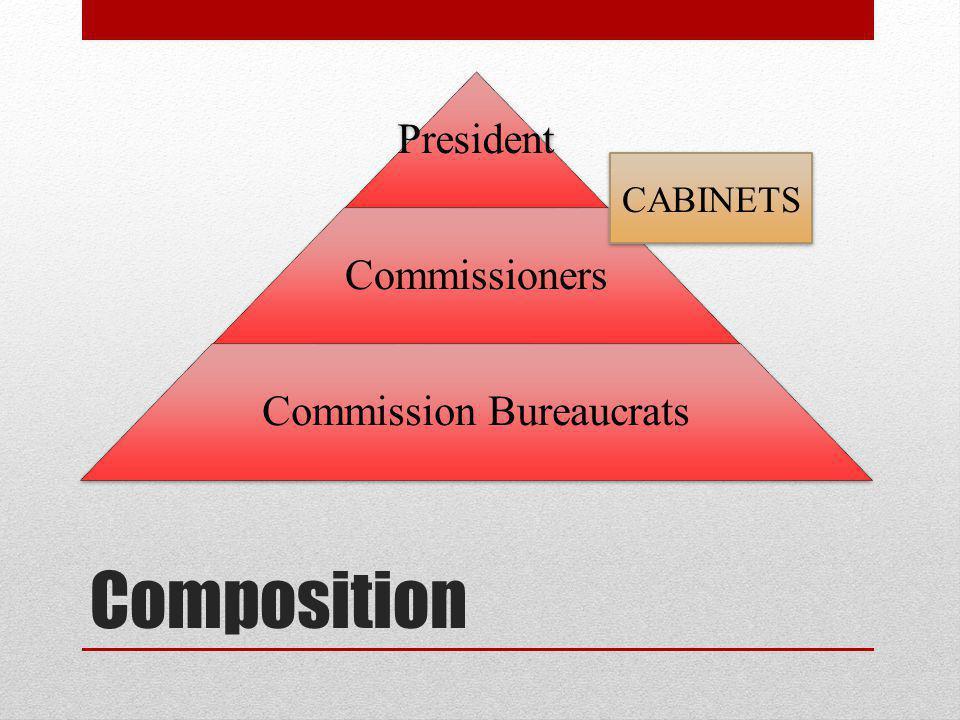 Composition President Commissioners Commission Bureaucrats CABINETS