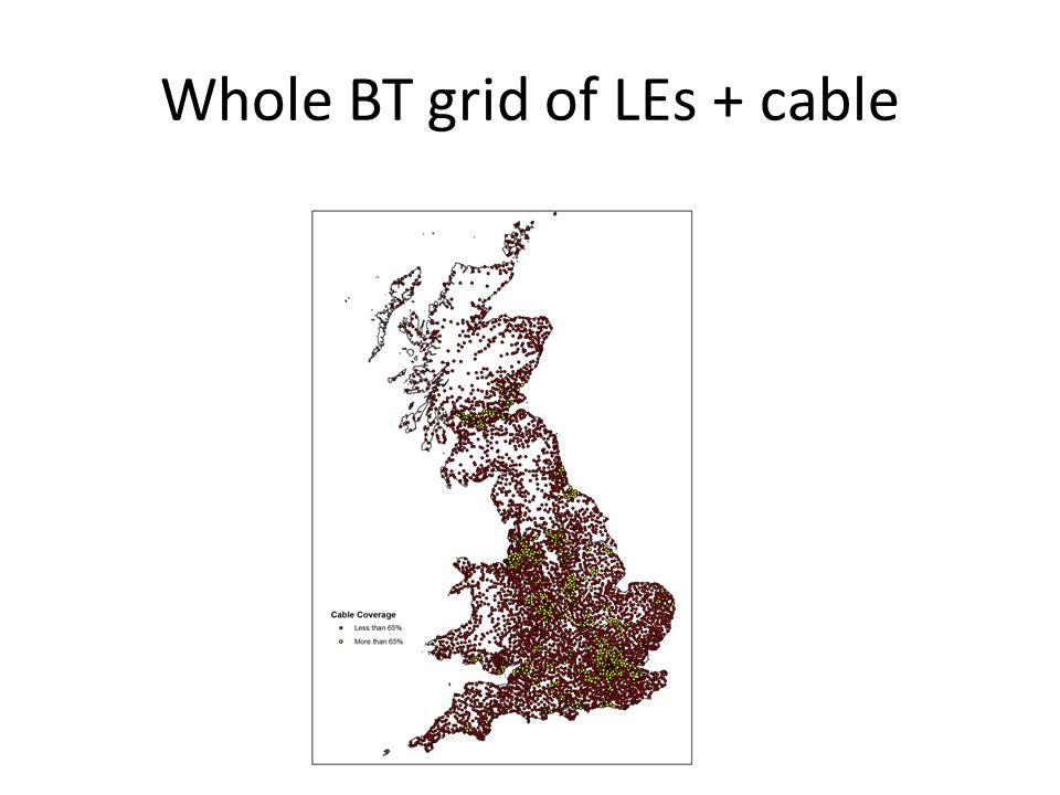 Whole BT grid of LEs + cable