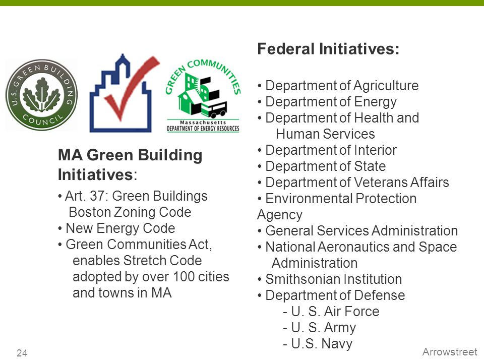 Arrowstreet 24 MA Green Building Initiatives: Art. 37: Green Buildings Boston Zoning Code New Energy Code Green Communities Act, enables Stretch Code