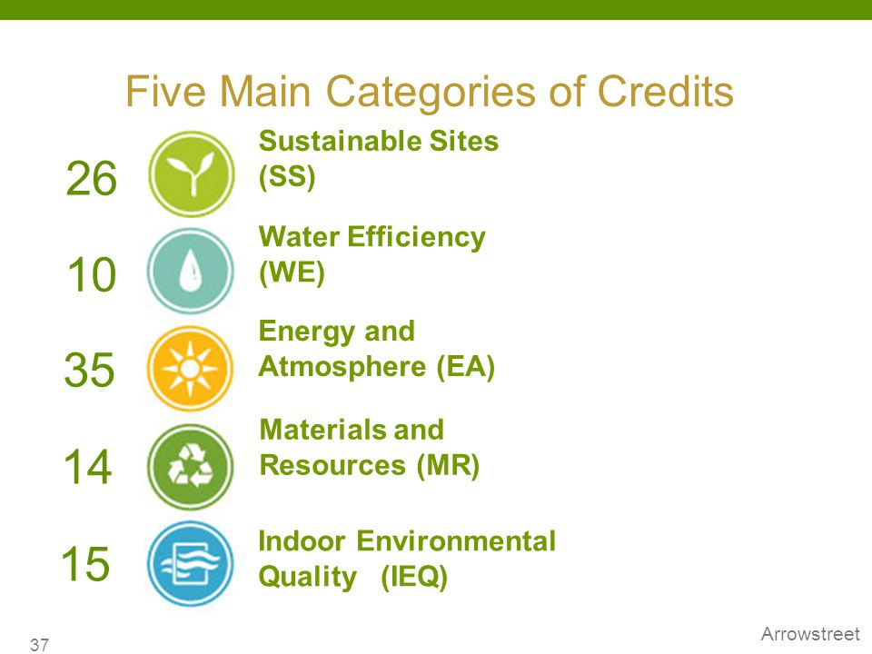 Arrowstreet Sustainable Sites (SS) Energy and Atmosphere (EA) Water Efficiency (WE) Materials and Resources (MR) Indoor Environmental Quality (IEQ) Fi