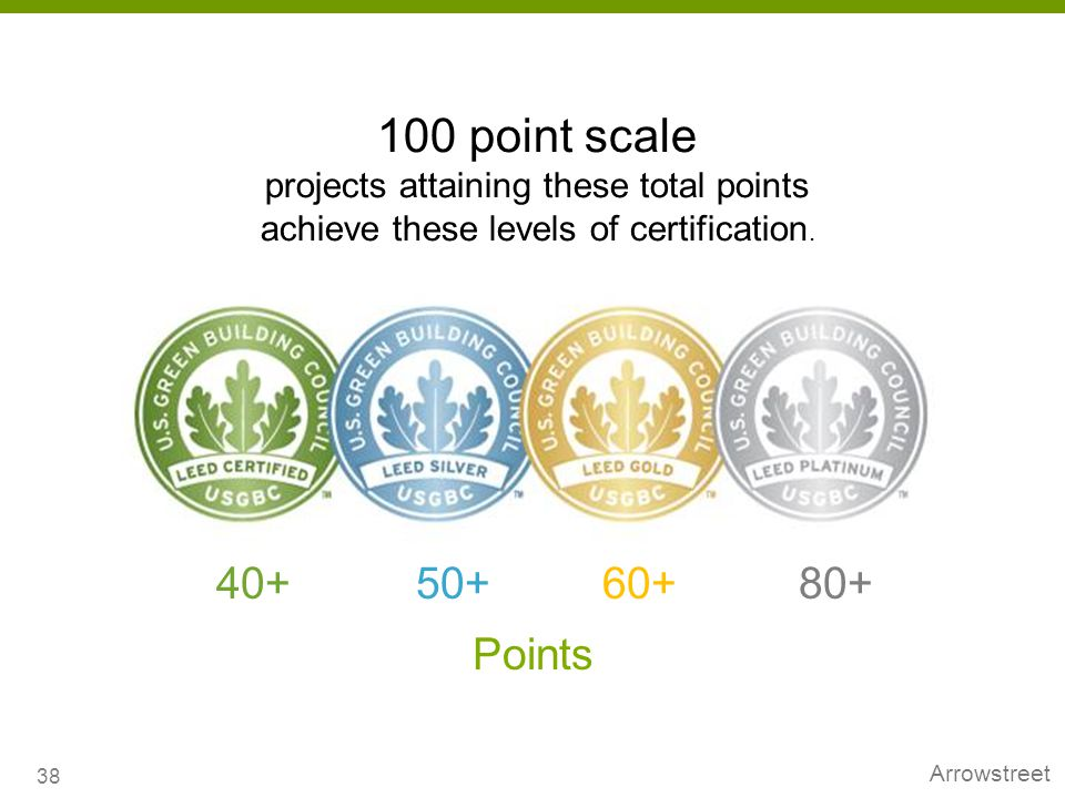 Arrowstreet 100 point scale projects attaining these total points achieve these levels of certification. 40+ 50+ 60+ 80+ Points 38