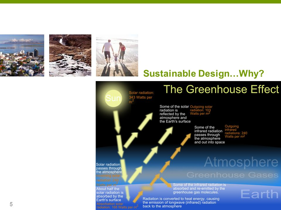 Arrowstreet Sustainable Design…Why? 5