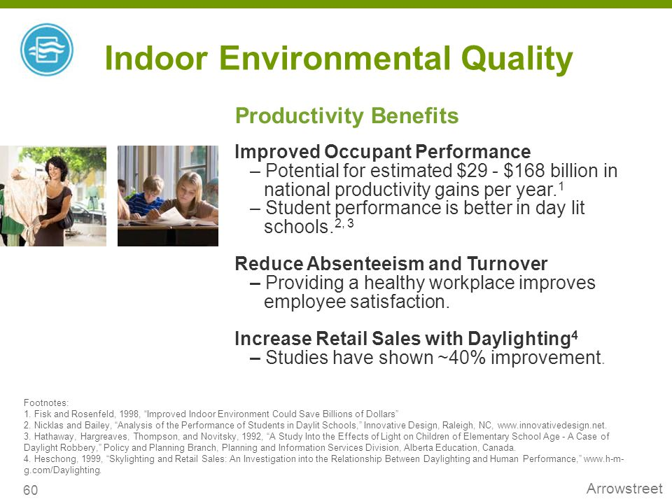 Arrowstreet Productivity Benefits Improved Occupant Performance – Potential for estimated $29 - $168 billion in national productivity gains per year.