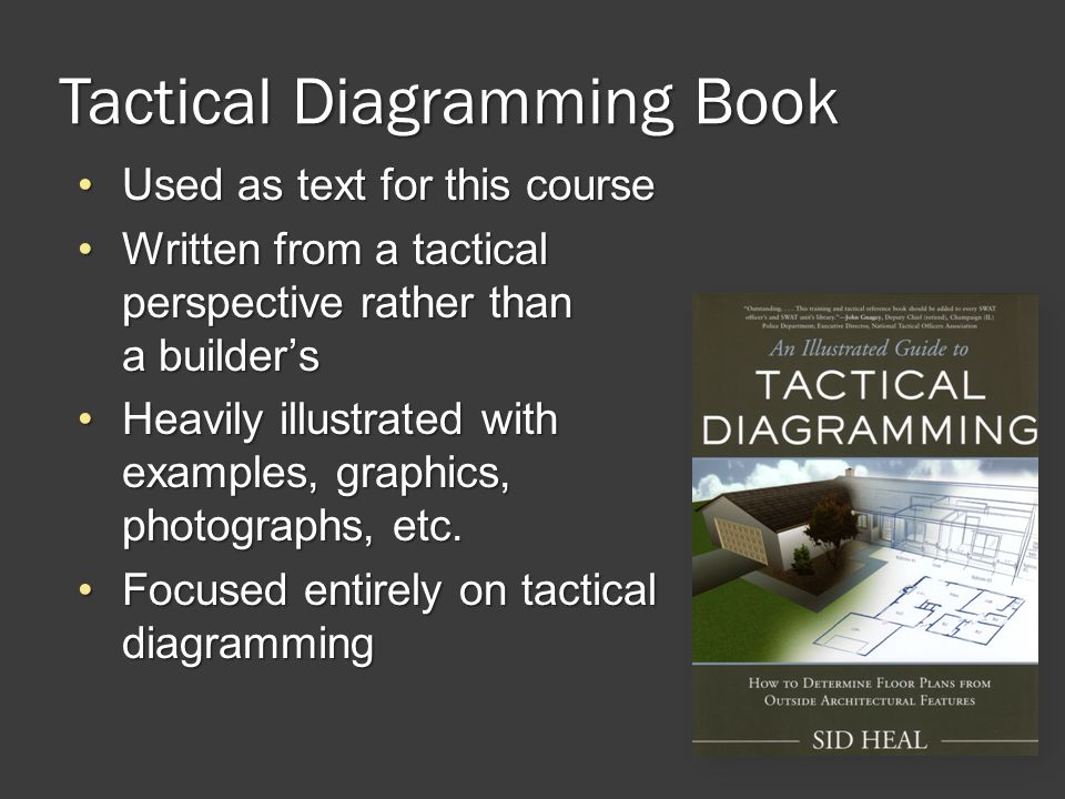 Tactical Diagramming Book Used as text for this courseUsed as text for this course Written from a tactical perspective rather than a buildersWritten from a tactical perspective rather than a builders Heavily illustrated with examples, graphics, photographs, etc.Heavily illustrated with examples, graphics, photographs, etc.