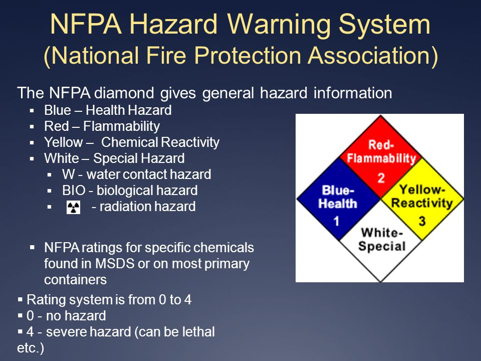 NFPA Hazard Warning System (National Fire Protection Association) The NFPA diamond gives general hazard information Blue – Health Hazard Red – Flammab